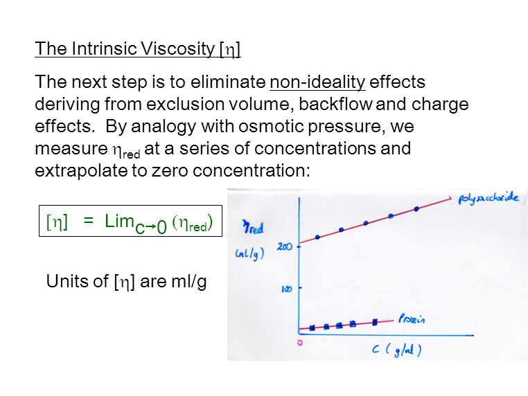 The Intrinsic Viscosity [h]